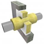 11_Intumex CSP_metal pipe_wall